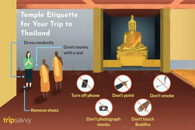 Thai-Temple-Etiquette